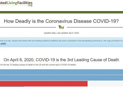 Assistedlivingfacilities.org Launches Daily Tracker on Coronavirus Versus Other Causes of Death